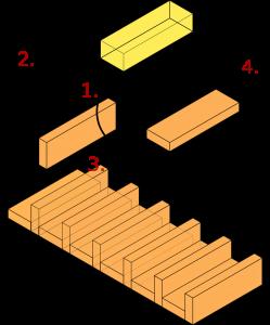 Aufbewahrungsboxen dimensionieren